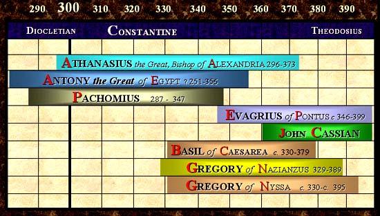 codex pe 370